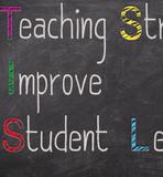 Atelier sur les stratégies d'apprentissage